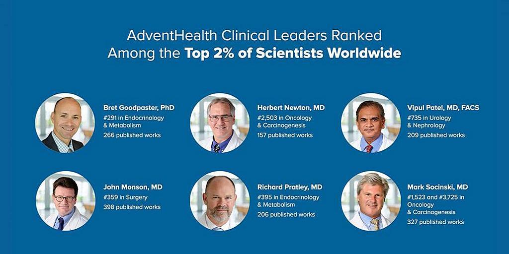 Клинические специалисты AdventHealth среди 2% лучших ученых мира